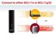 Brezžični mrežni USB 2.0 adapter Buffalo WLI-UC-G300N