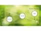SmartPower za varčevanje z energijo. Sistem lahko nadzira in prednastavi intenzivnost osvetlitve iz ozadja ter tako zmanjša porabo energije za do 50 %.